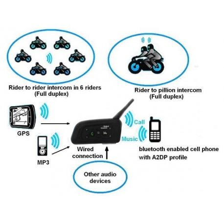 Interkom G6BT Bluetooth (sada pro 2 helmy)